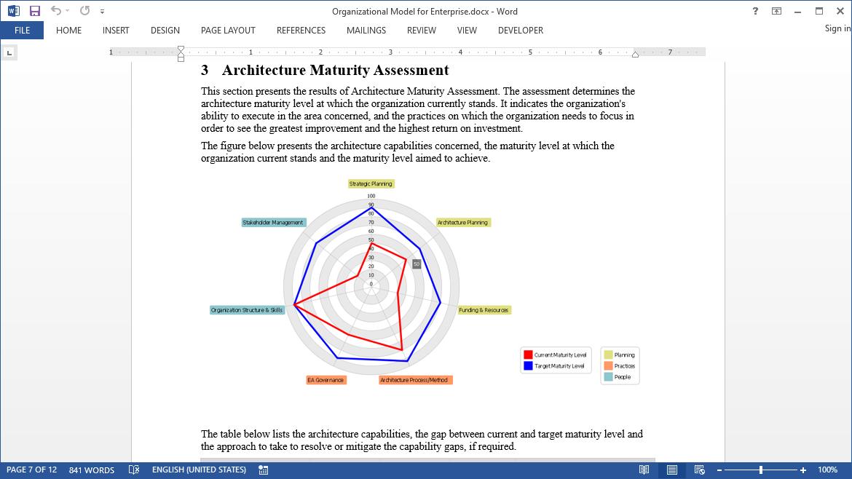 Architecture Maturity Assessment