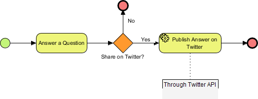 Service Task Example