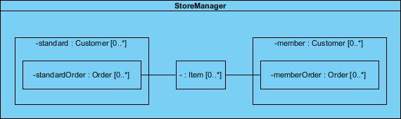 複合構造図