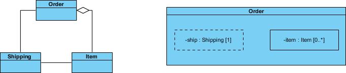 外付け部品への複合構造の参照