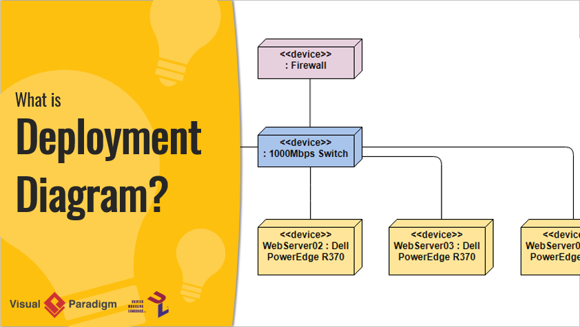 What is Deployment Diagram?