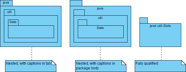 Package Diagram Presentation