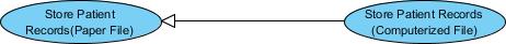 ユースケース図表記 - 一般化