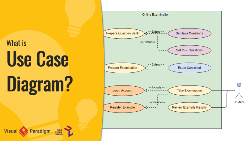 What is Use Case Diagram?