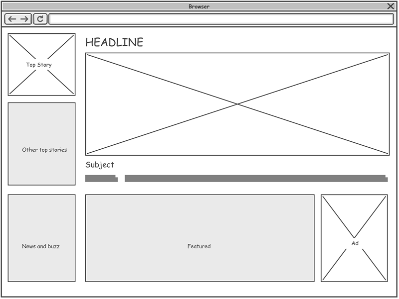 newspaper site wireframe example - Wire Frame