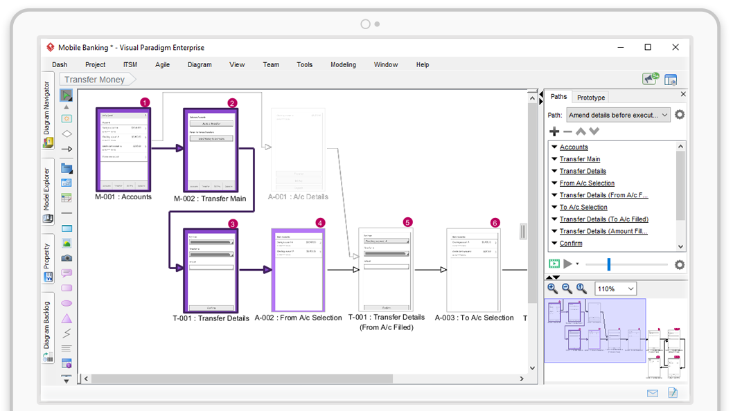 Ideal Modeling & Diagramming Tool for Agile Team Collaboration
