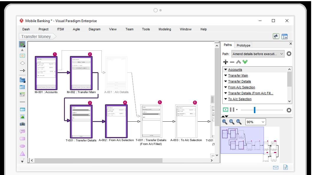 Wireflow & Prototyping Tools