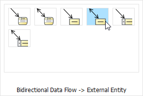 What is data flow diagram dfd how to draw dfd create external entity from resource catalog ccuart Gallery