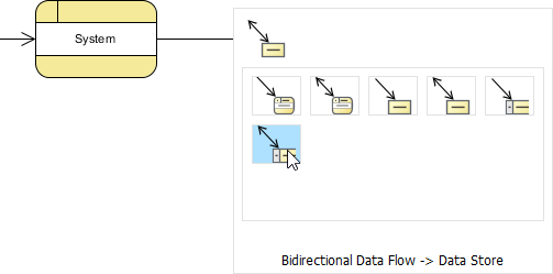 What is data flow diagram dfd how to draw dfd create data store ccuart