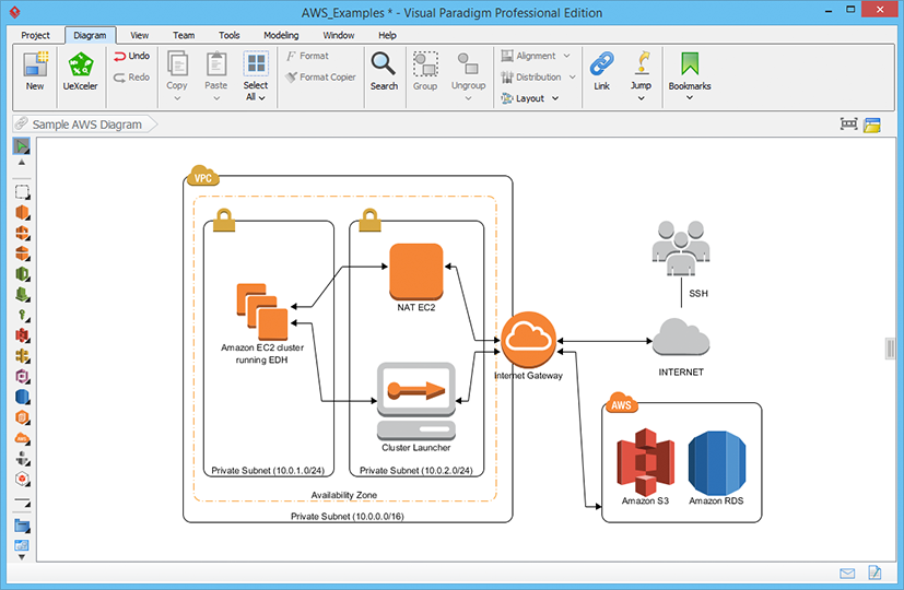 Free aws architecture diagram plugin ccuart Choice Image