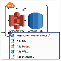 Free aws architecture diagram plugin add file or url references to aws icons access the references easily through the shortcut icons known as resource icons ccuart Choice Image