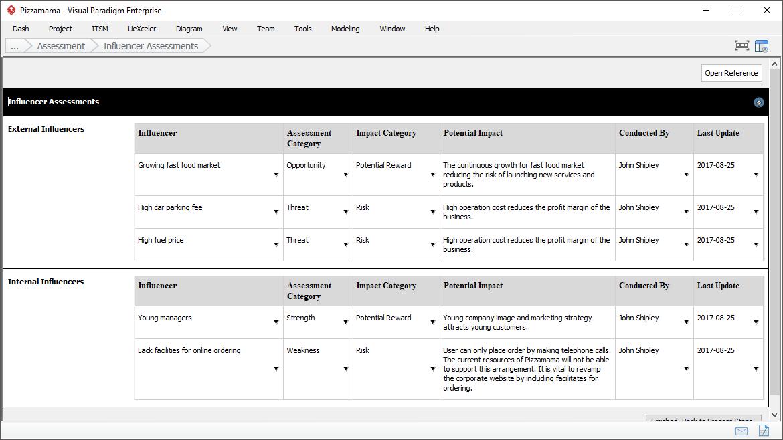 Entering Influencer Assessment in BMM Guide-Through