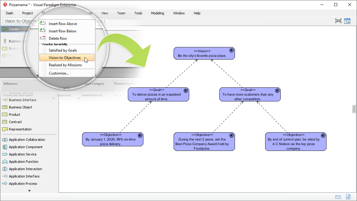 An ArchiMate 3 Diagram generated from user-entered data in BMM Guide-Through
