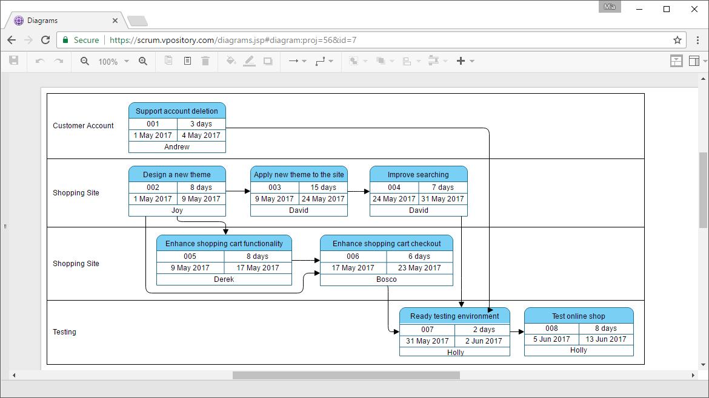 Web PERT Chart tool