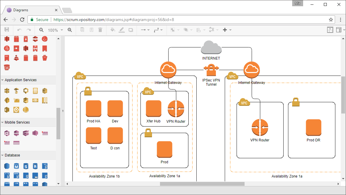 Diagramming tool on the cloud with zero configuration for Online architects