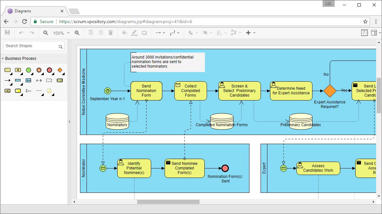 Web BPMN Business Process Diagram tool