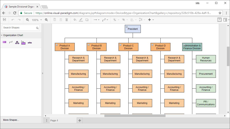Online Organization Chart maker