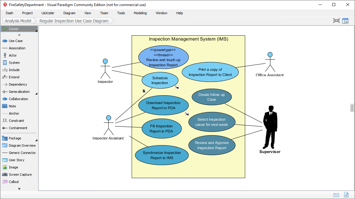 Free uml tool use case diagram ccuart Gallery