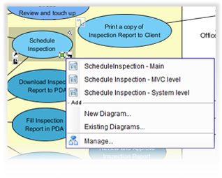 Uml sequence diagram tool ccuart Images