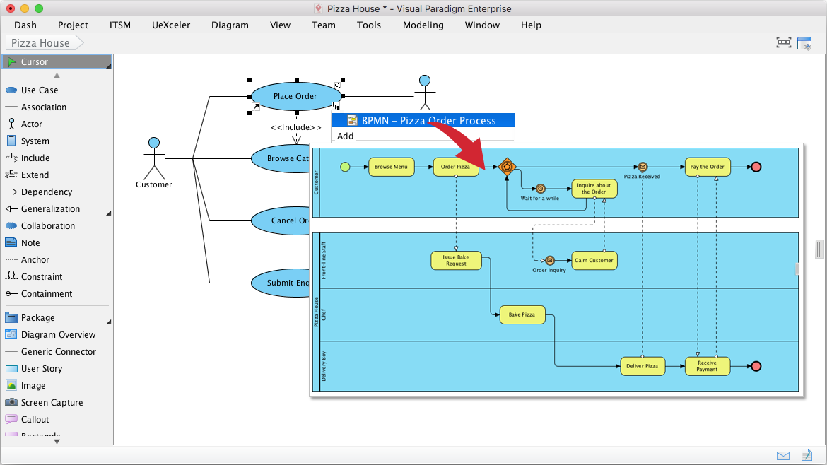 Integrating UML with BPMN