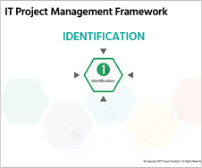 IT Project Management Framework - Identification