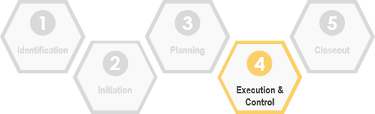 The Execution and Control Phase of the IT Project Management Lifecycle