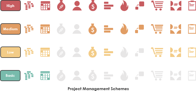 Project Management Scheme