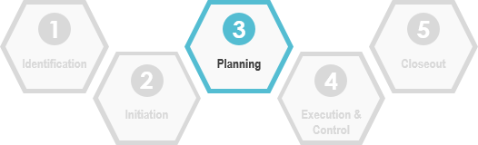 The Planning Phase of the IT Project Management Lifecycle