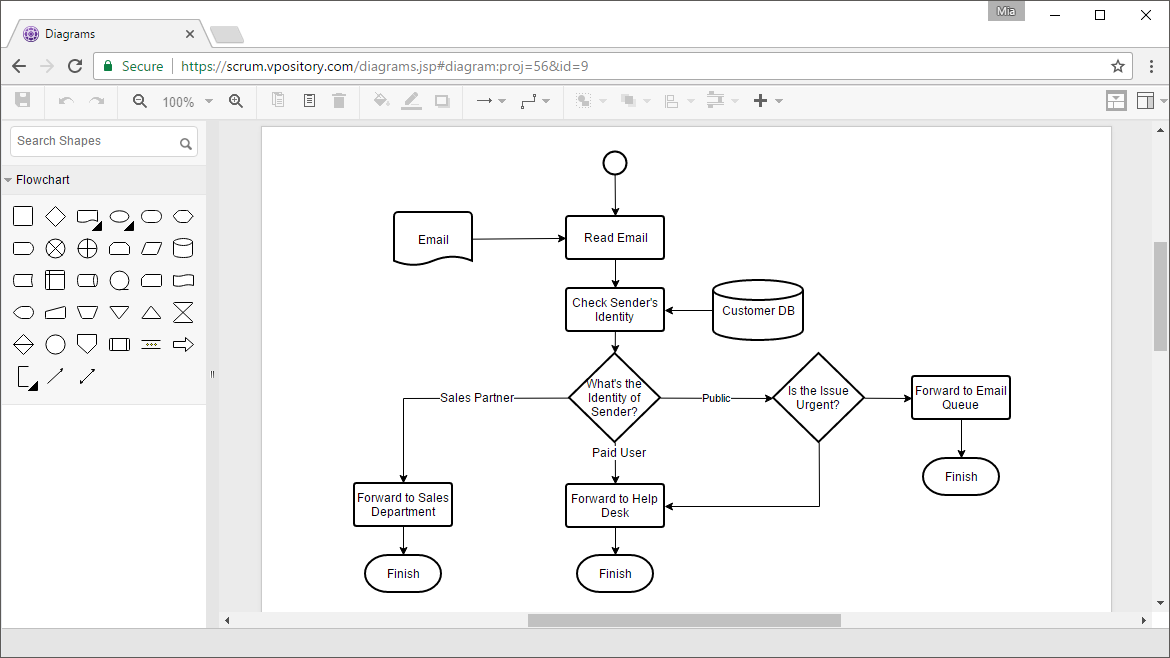 bpmn business process diagram online flowchart - Design Flow Chart Online