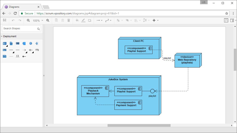 Online UML Deployment Diagram