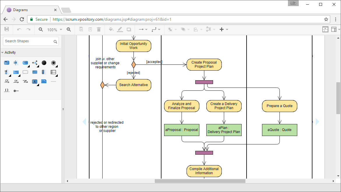 Online UML Activity Diagram