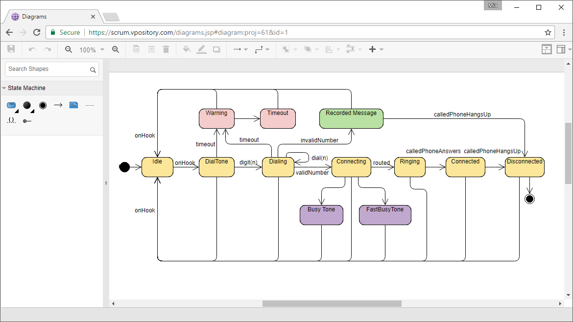Online UML State Machine Diagram