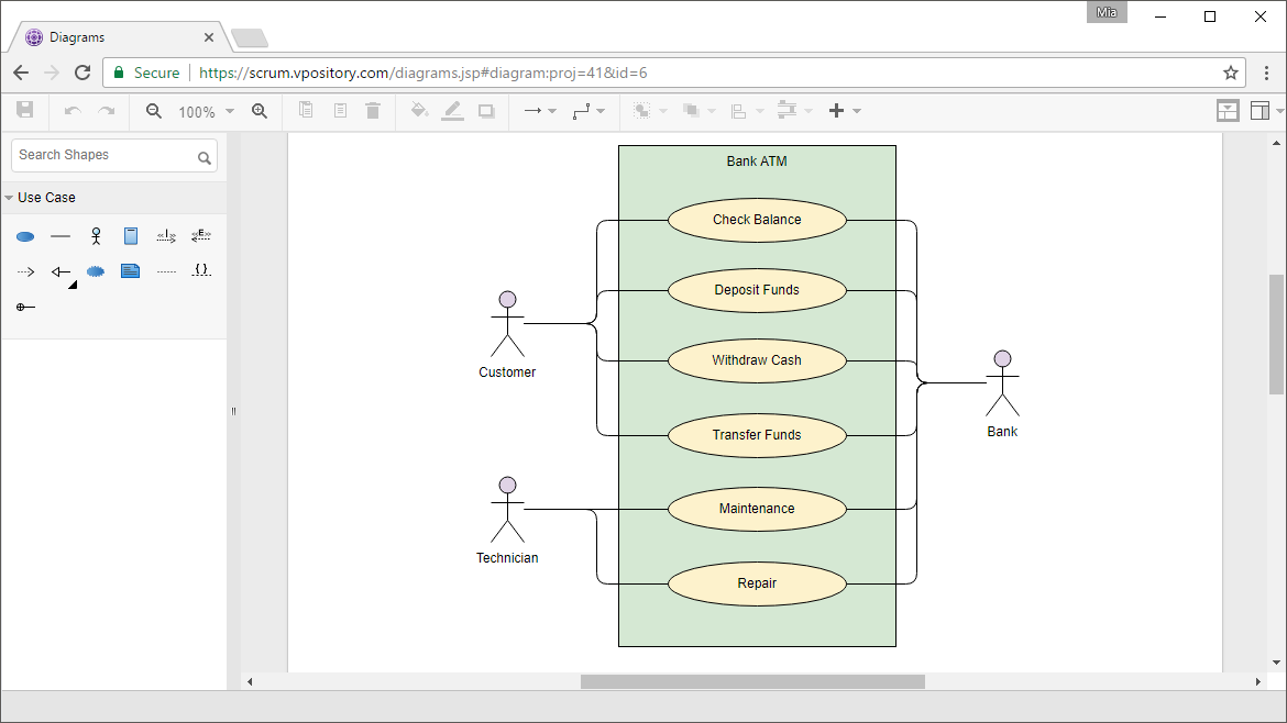 Online UML Use Case Diagram
