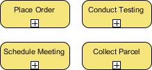 BPMN activities sub processes