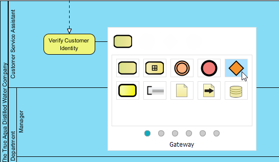 Introduction to BPMN Part III - Flow and Connecting Objects