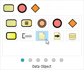 To create data object
