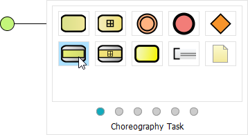 Select Choreography Task