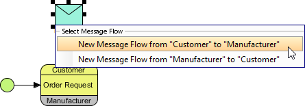 Selected message flow