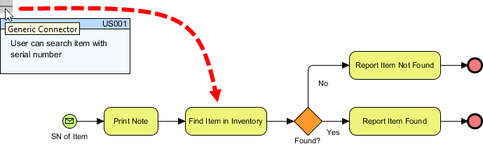 Connect story with BPMN task