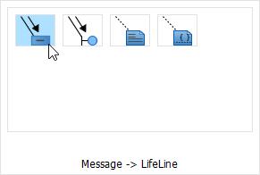 select message to lifeline