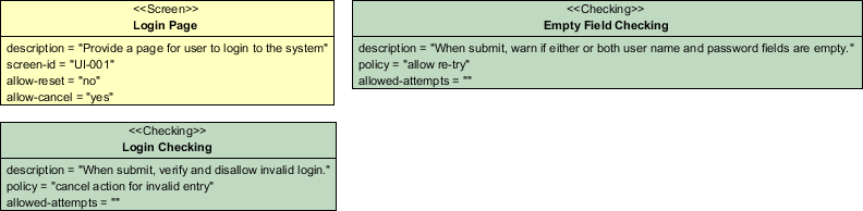 Requirement diagram finished