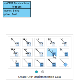 Create ORM Implementation Class