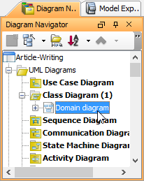 Selected class diagram