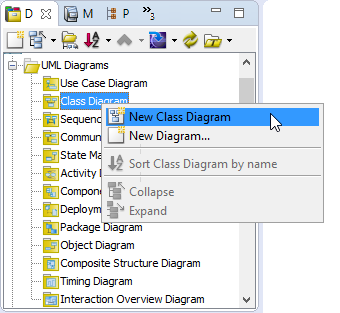 Uml getting started uml modeling in eclipse new class diagram ccuart Images