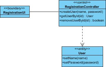 How to draw uml sequence diagram uml class diagram ccuart Gallery
