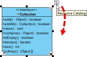 Using Resource Catalog