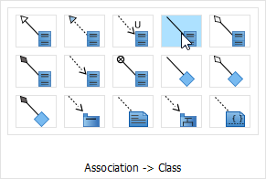 create associated class in resource catalog