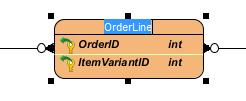 31 rename orderline