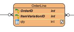 32 order line