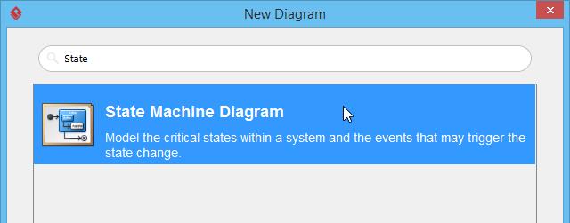 selected state machine diagram
